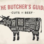 cuts-of-beef